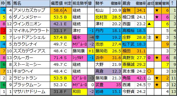 f:id:onix-oniku:20180105180720p:plain