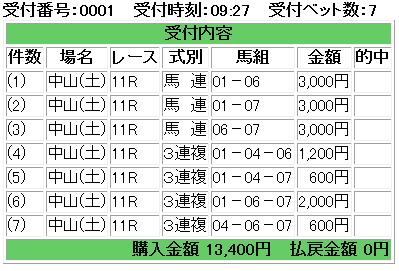 f:id:onix-oniku:20180106092806p:plain