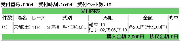 f:id:onix-oniku:20180106100558p:plain