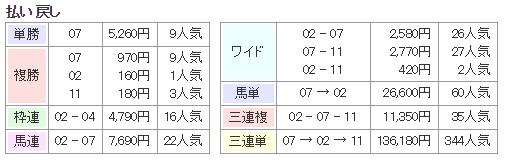 f:id:onix-oniku:20180106114616p:plain