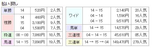 f:id:onix-oniku:20180106140632p:plain