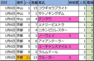 f:id:onix-oniku:20180106164649p:plain