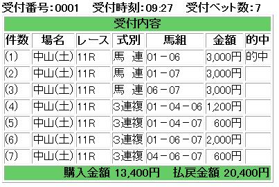 f:id:onix-oniku:20180106165424p:plain