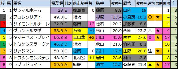 f:id:onix-oniku:20180106175439p:plain
