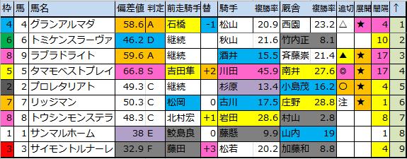 f:id:onix-oniku:20180106175612p:plain