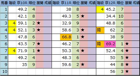 f:id:onix-oniku:20180106192629p:plain