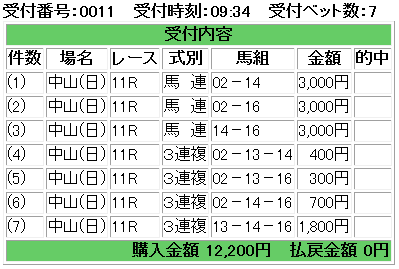 f:id:onix-oniku:20180107093554p:plain
