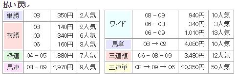 f:id:onix-oniku:20180107114543p:plain