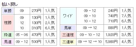 f:id:onix-oniku:20180107133039p:plain