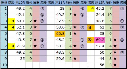 f:id:onix-oniku:20180107163405p:plain