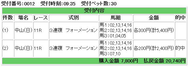 f:id:onix-oniku:20180107163920p:plain