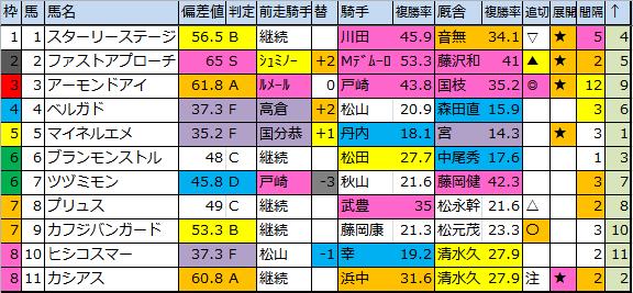 f:id:onix-oniku:20180107181152p:plain