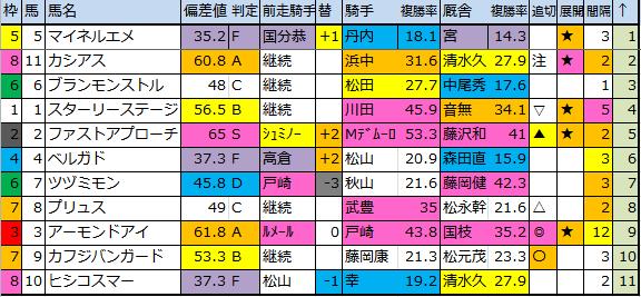 f:id:onix-oniku:20180107182007p:plain