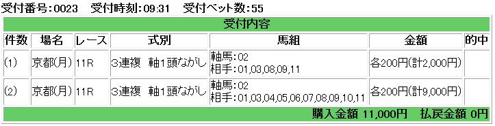 f:id:onix-oniku:20180108093338p:plain
