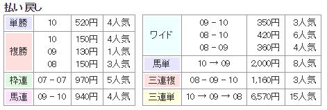 f:id:onix-oniku:20180108114542p:plain