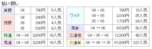 f:id:onix-oniku:20180108114620p:plain