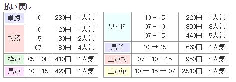 f:id:onix-oniku:20180108132756p:plain