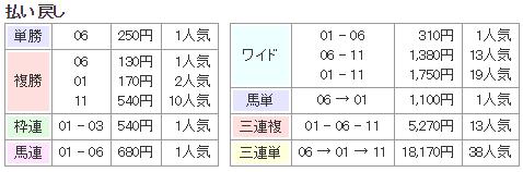 f:id:onix-oniku:20180110150705p:plain