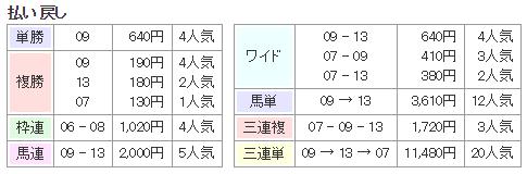 f:id:onix-oniku:20180110152406p:plain