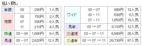 f:id:onix-oniku:20180110155130p:plain