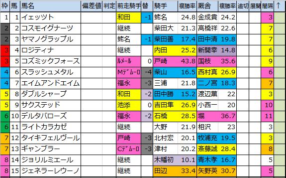 f:id:onix-oniku:20180112122036p:plain