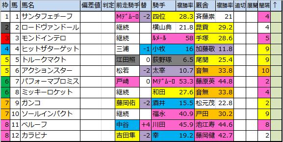 f:id:onix-oniku:20180112122901p:plain