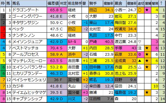 f:id:onix-oniku:20180112185043p:plain