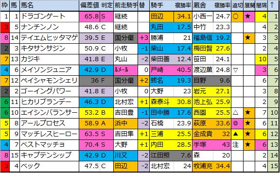 f:id:onix-oniku:20180112185312p:plain
