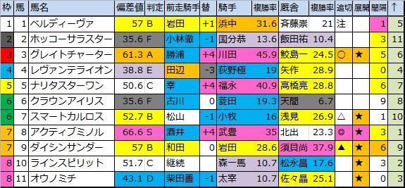 f:id:onix-oniku:20180112185420p:plain