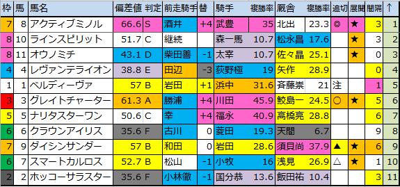 f:id:onix-oniku:20180112185553p:plain