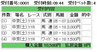 f:id:onix-oniku:20180113094551p:plain