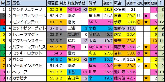 f:id:onix-oniku:20180113185512p:plain