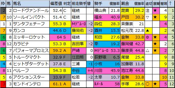 f:id:onix-oniku:20180113190223p:plain