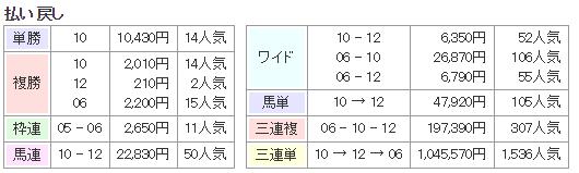 f:id:onix-oniku:20180114134742p:plain