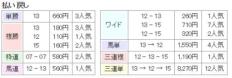 f:id:onix-oniku:20180114134826p:plain