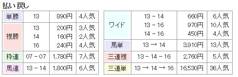 f:id:onix-oniku:20180114134901p:plain