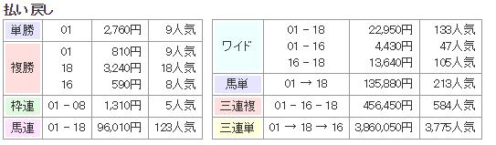 f:id:onix-oniku:20180114134933p:plain