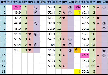 f:id:onix-oniku:20180114163850p:plain