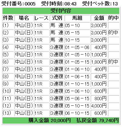 f:id:onix-oniku:20180114165448p:plain