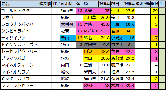 f:id:onix-oniku:20180115165840p:plain