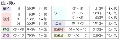 f:id:onix-oniku:20180117165624p:plain