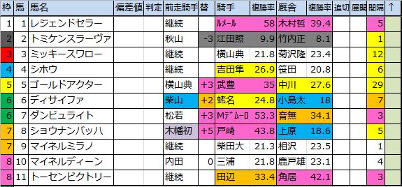 f:id:onix-oniku:20180119112506p:plain