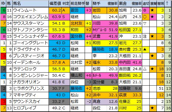 f:id:onix-oniku:20180119175816p:plain
