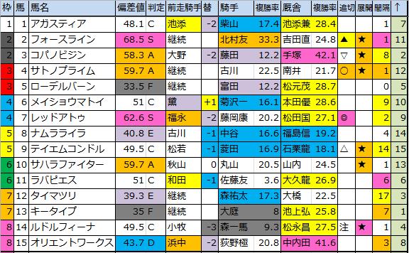 f:id:onix-oniku:20180119175914p:plain