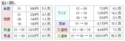f:id:onix-oniku:20180120131133p:plain