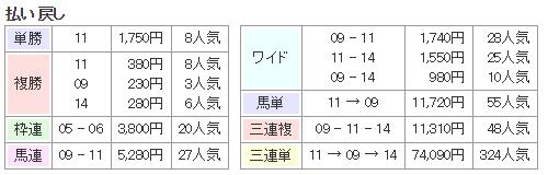 f:id:onix-oniku:20180120131300p:plain
