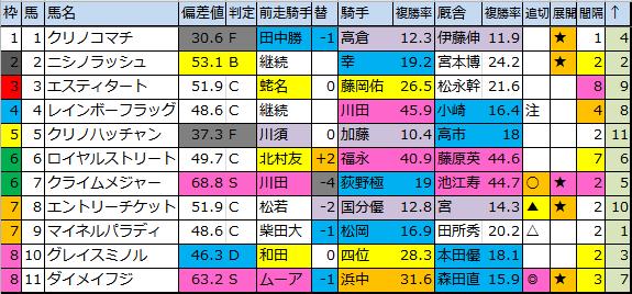 f:id:onix-oniku:20180120181324p:plain