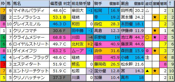 f:id:onix-oniku:20180120181511p:plain