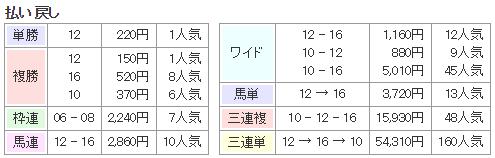 f:id:onix-oniku:20180121130145p:plain