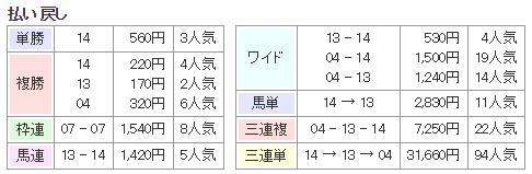 f:id:onix-oniku:20180121135628p:plain